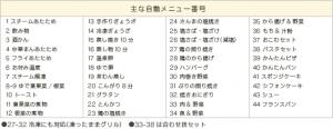 functions_table_902.jpg
